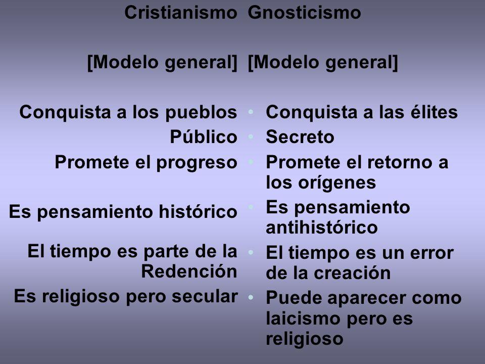 Cristianismo [Modelo general] Conquista a los pueblos. Público. Promete el progreso. Es pensamiento histórico.